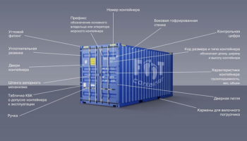 Расшифровка обозначений на морских контейнерах